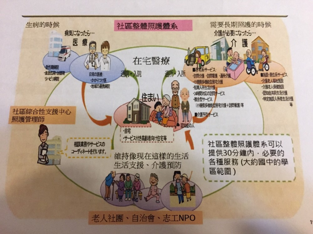 1106 日本在宅醫療與營養師實務_3197.jpg