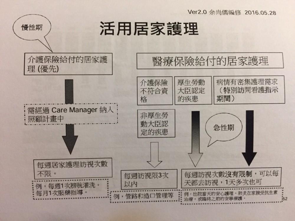 1106 日本在宅醫療與營養師實務_3940.jpg
