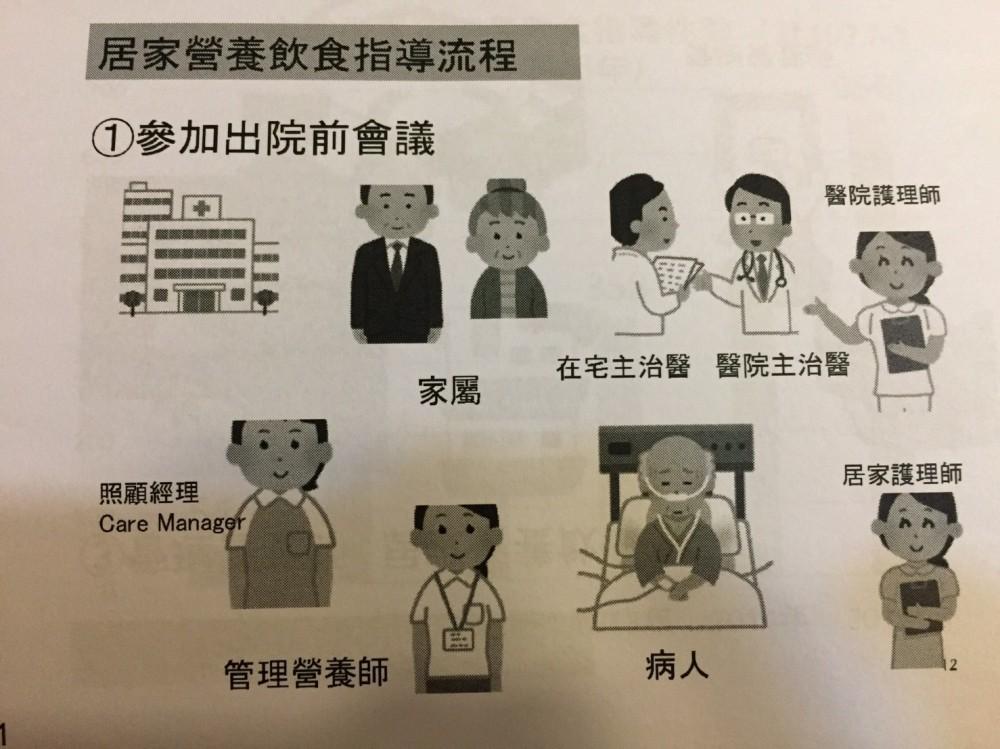 1106 日本在宅醫療與營養師實務_4881.jpg