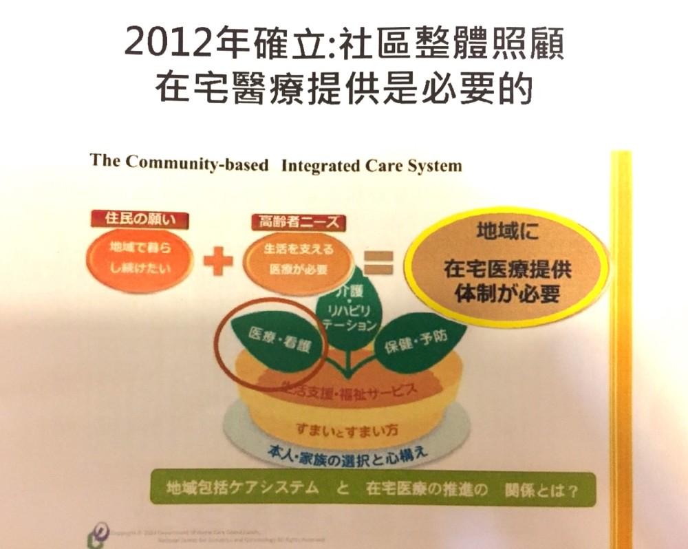 1106 日本在宅醫療與營養師實務_5871.jpg