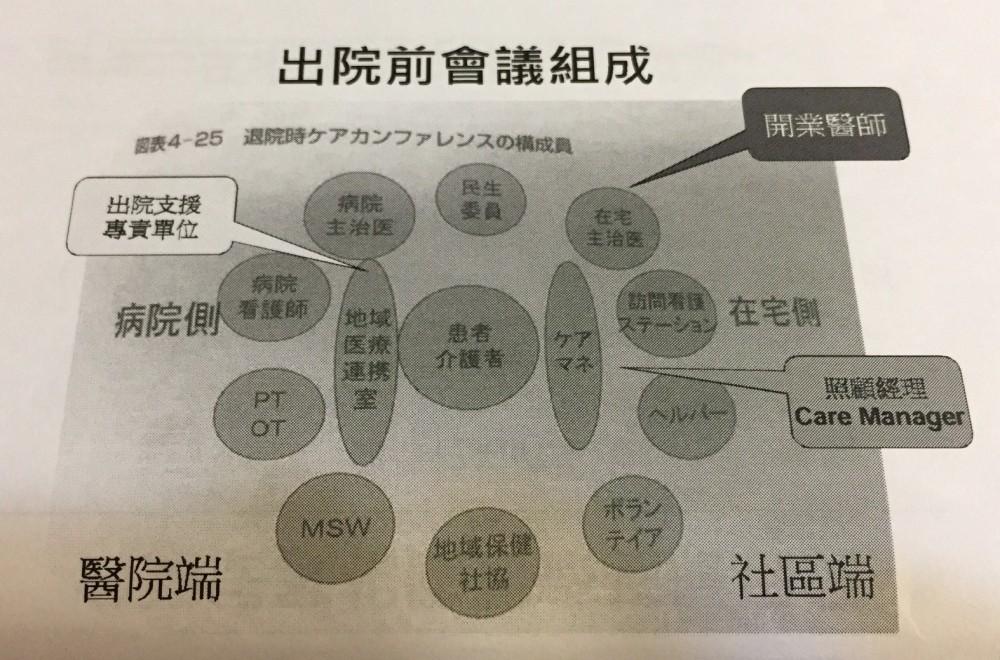 1106 日本在宅醫療與營養師實務_6248.jpg