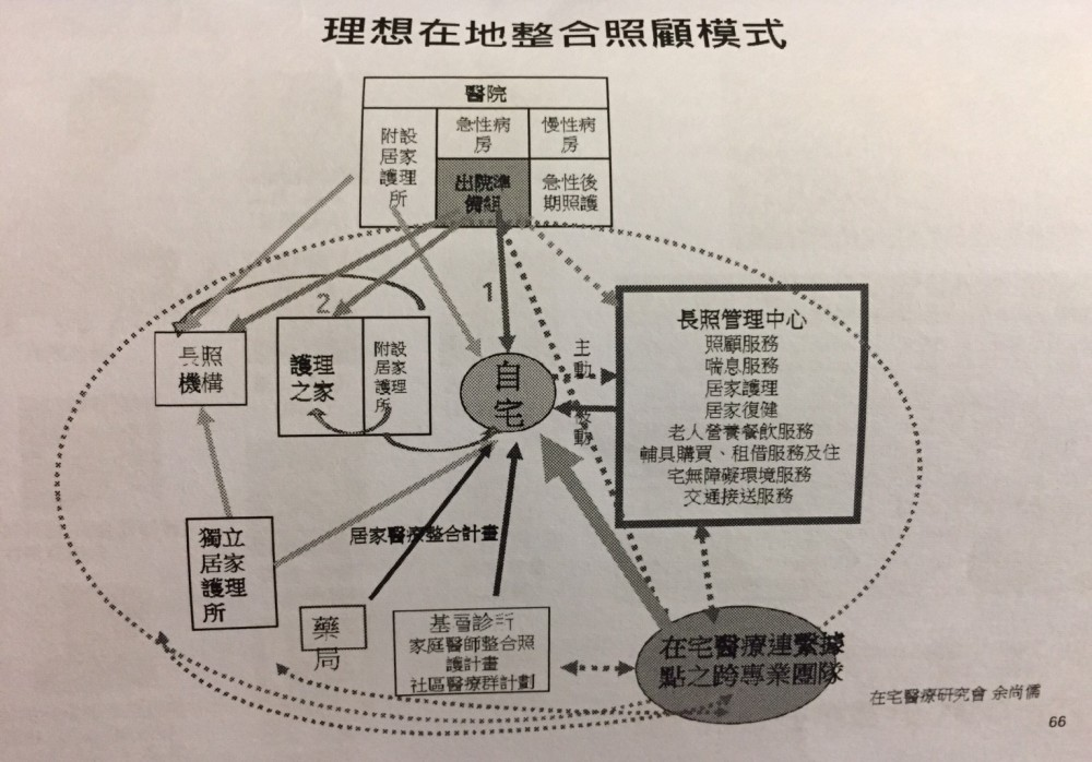 1106 日本在宅醫療與營養師實務_6895.jpg