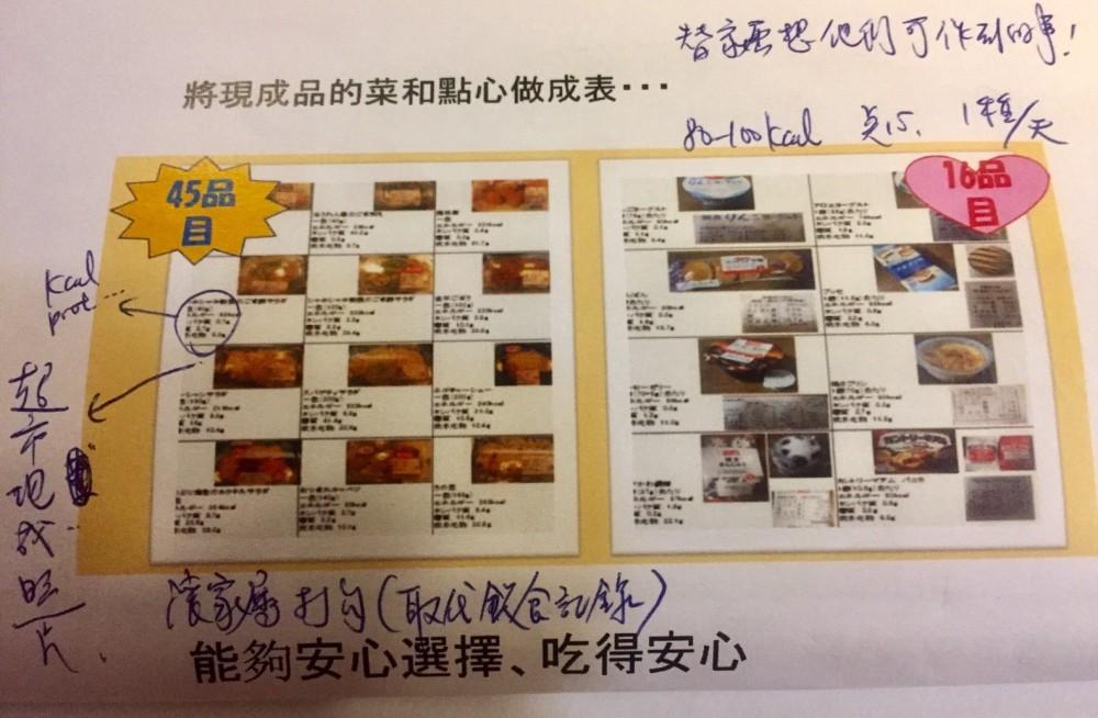 1106 日本在宅醫療與營養師實務_772.jpg