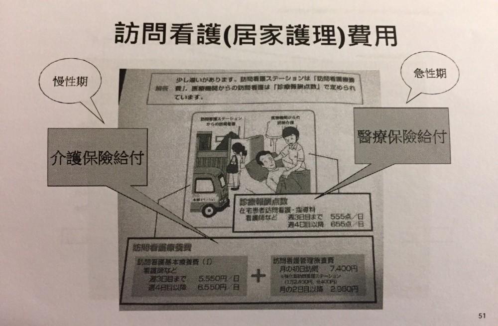 1106 日本在宅醫療與營養師實務_8814.jpg