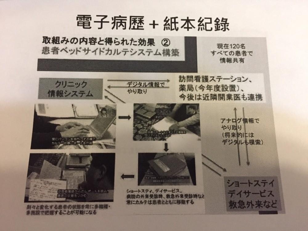 1106 日本在宅醫療與營養師實務_9243.jpg