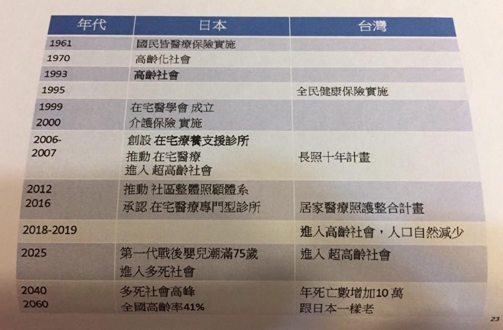 1106 日本在宅醫療與營養師實務_9733.jpg